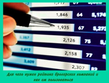 рейтинг брокерских компаний