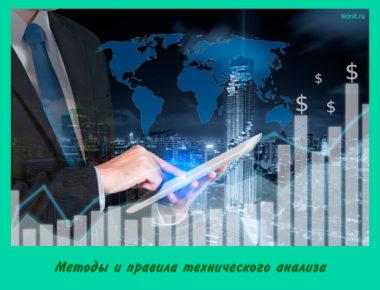 Методы и правила технического анализа